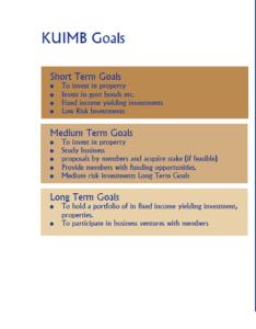 kuimb goal2